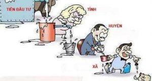 Thực trạng xã hội hiện nay