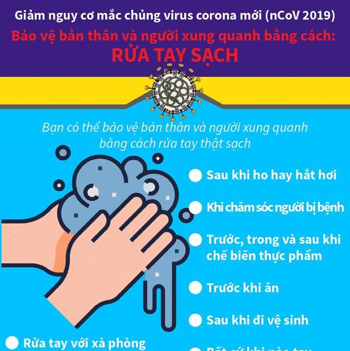 Biện pháp phòng bệnh Viêm phổi cấp do virus corona